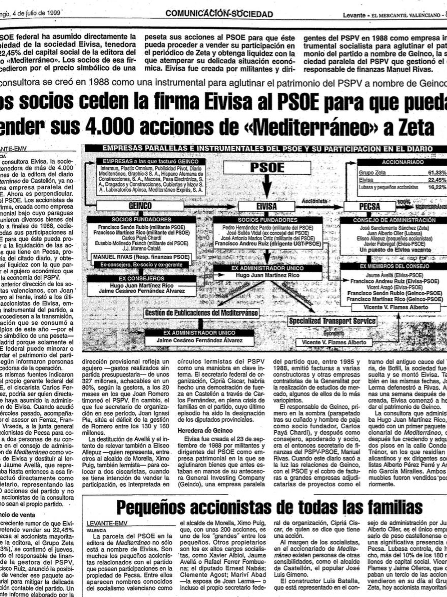 Pinche para ver la operación de traspaso de Eivisa al PSOE, previa a Zeta