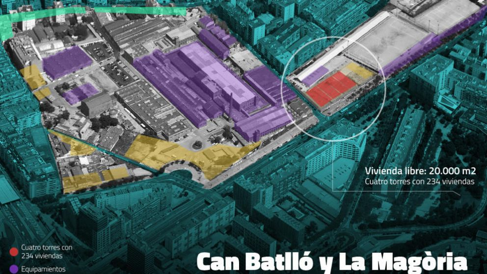Vía Celere logra 200 pisos en la promoción estrella de Barcelona