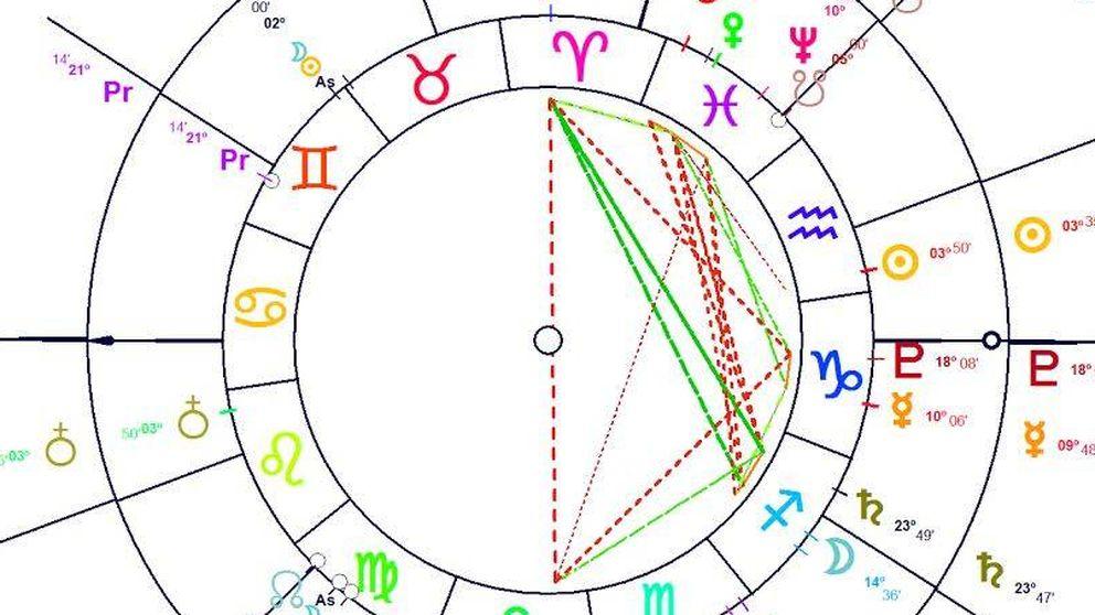 Horóscopo del 23 al 29 de enero para todos los signos