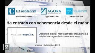 Mediaset España ha roto con vehemencia