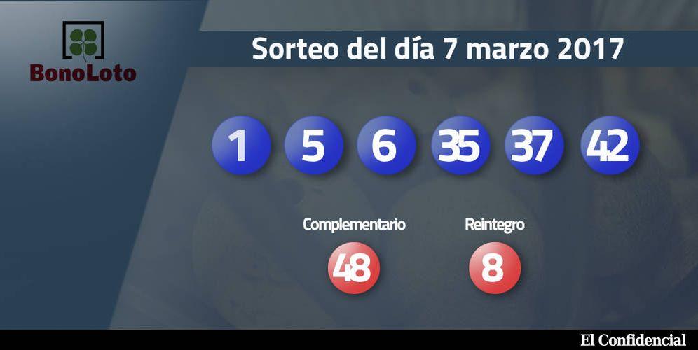 Foto: Resultados del sorteo de la Bonoloto del 7 marzo 2017 (EC)