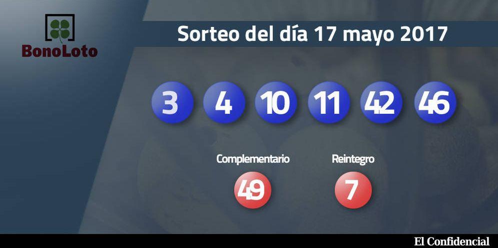 Foto: Resultados del sorteo de la Bonoloto del 17 mayo 2017 (EC)