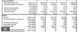 Foto: España recauda 80.000 millones de euros menos que Grecia pese a la subida de impuestos