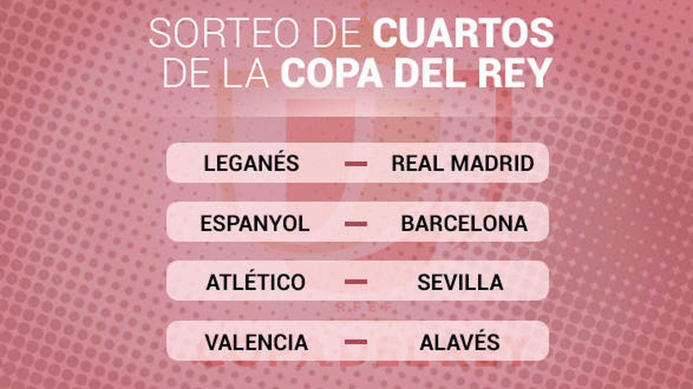 Leganés-Madrid, Espanyol-Barcelona y Atlético-Sevilla, en los cuartos de Copa