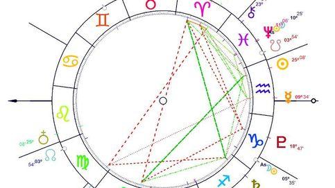 Horóscopo semanal para todos los signos 13 al 19 de febrero