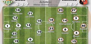 Post de Betis - Rennes: horario y dónde ver en TV y 'online' la UEFA Europa League