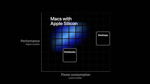 Cambio histórico de Apple: deja Intel para crear sus propios procesadores para los Mac