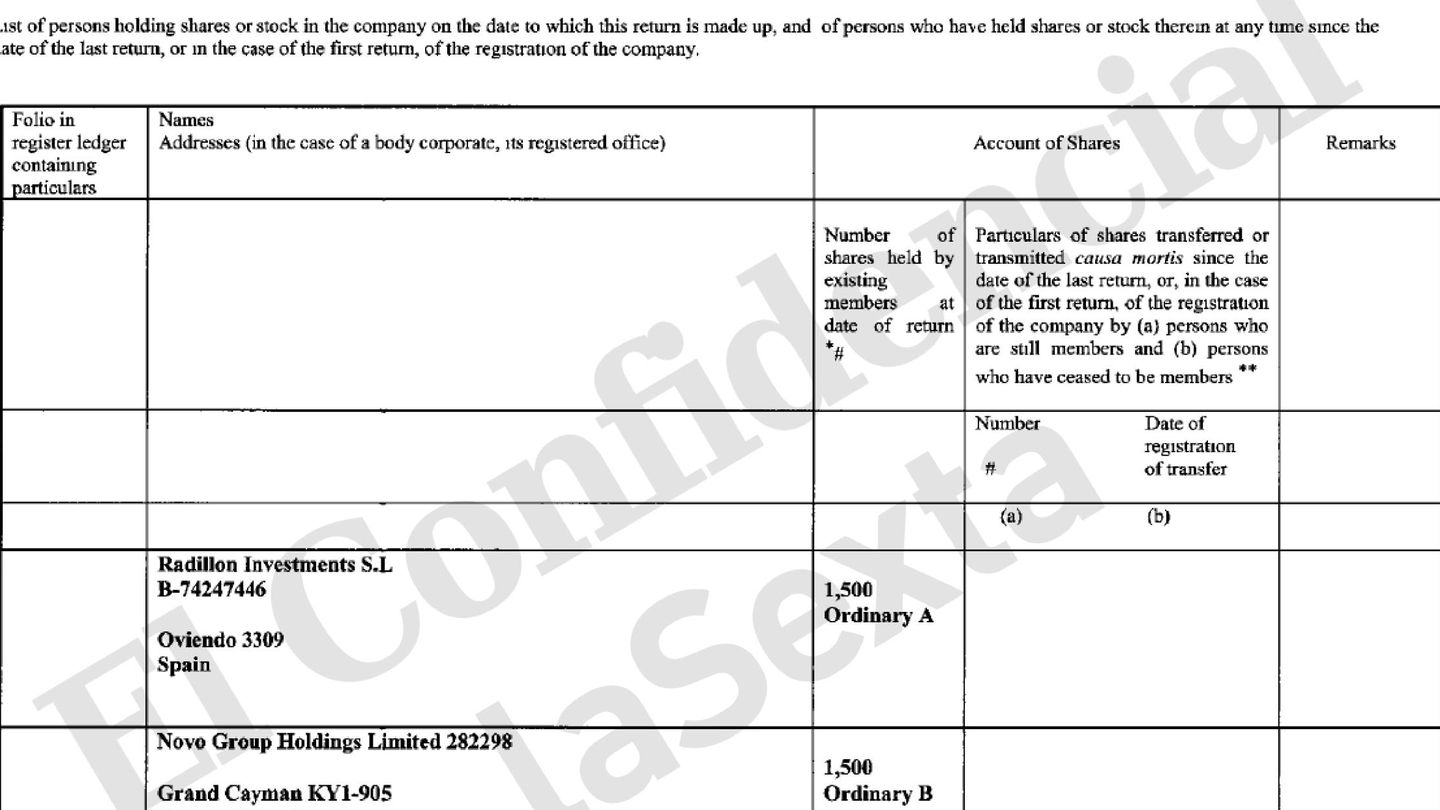 Document from Maltese registry of companies