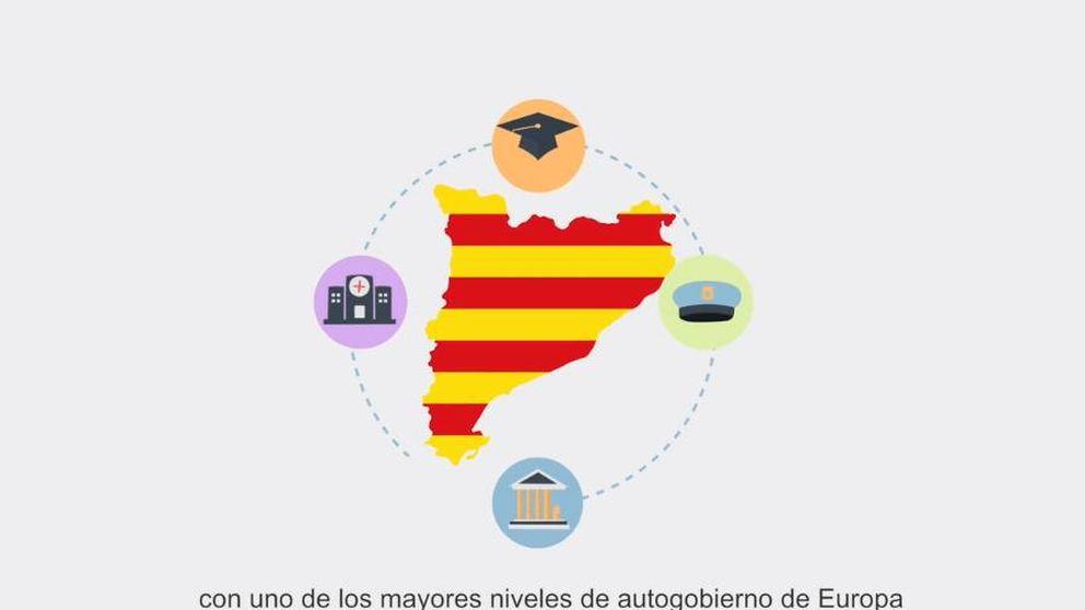 ¿Qué está pasando en Cataluña? Una explicación para nuestros amigos estadounidenses