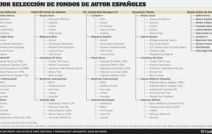 ¿Quiere invertir como los mejores gestores españoles? Mire aquí