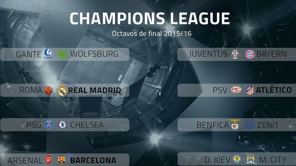 Real Madrid-Roma, Barcelona-Arsenal y Atletico-PSV, octavos de la Champions