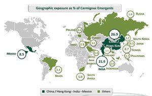 ¡No son todos iguales! El mapa de los emergentes con más potencial