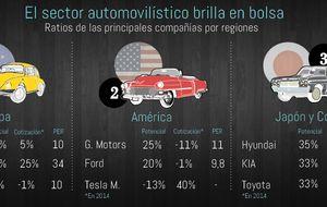 Las automovilísticas despuntan en bolsa lideradas por el sector europeo