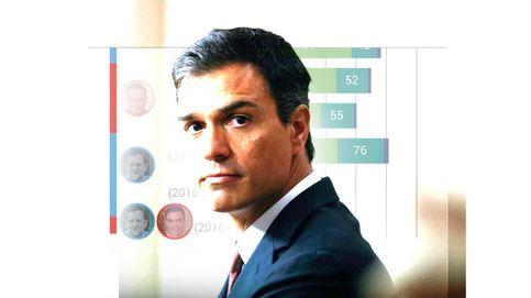 La legislatura más estéril: 281 proyectos que mueren en el Congreso  y solo 90 leyes