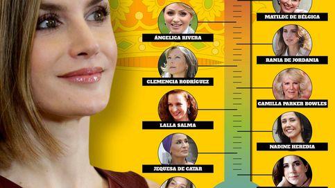 El 'Letiziómetro': la relación de la Reina con otras royals y primeras damas