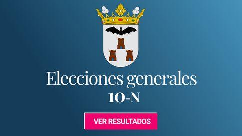 Resultados de las elecciones generales 2019 en Albacete capital