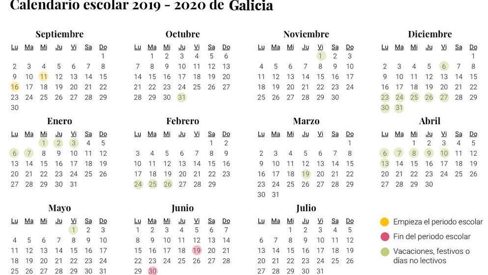 Calendario escolar 2019-2020 en Galicia: vacaciones, festivos y días no lectivos