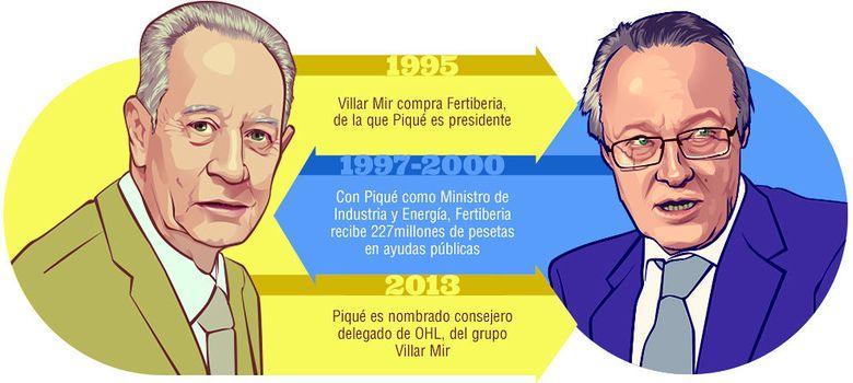 Foto: Piqué subvencionó a una empresa del grupo Villar Mir, del que es consejero