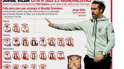 Las mundialistas del fútbol femenino español