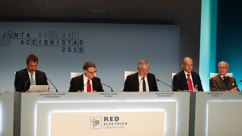 Fitch rebaja el rating a REE: no se cree el nuevo plan estratégico