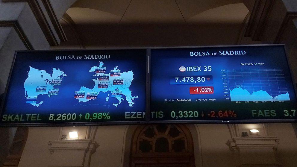 El Ibex se distancia de Europa: la brecha de valoración alcanza niveles récord