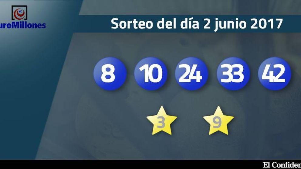 Resultados del sorteo del Euromillones del 2 de junio de 2017