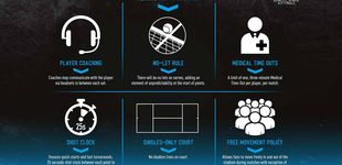 Post de Tenis para 'millennials':  las normas que prueba la ATP para atraer espectadores