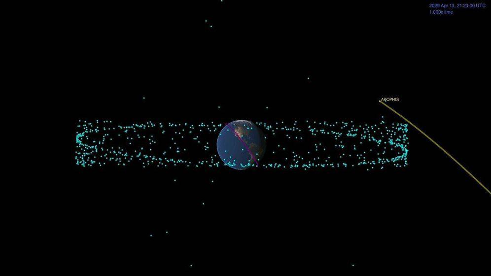 Foto: Apophis (NASA)