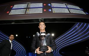 CR7 sobre el premio de Messi: Si digo lo que pienso, estoy en prisión