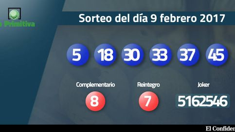 Resultados de la Primitiva del 9 febrero 2017: números 5, 18, 30, 33, 37, 45