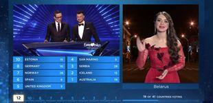 Post de Resultado definitivo de Eurovisión 2019 tras restar los votos de Bielorrusia