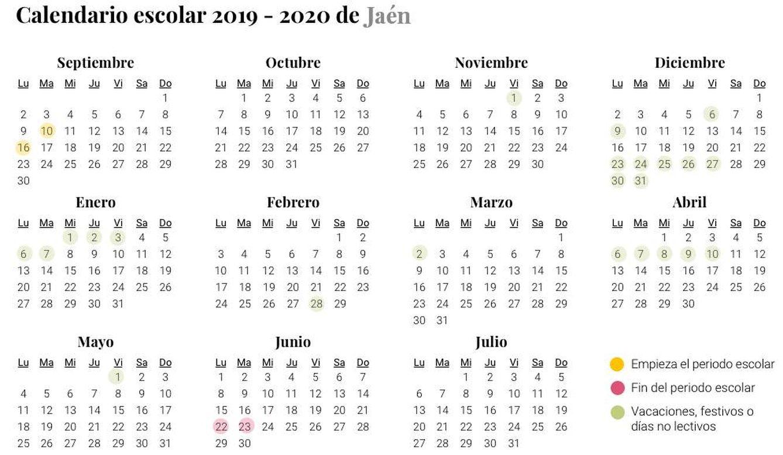 Foto: Calendario escolar 2019-2020 Jaén (El Confidencial)