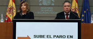Las cotizaciones sociales ya no bastan para pagar las pensiones: faltan 5.145 millones