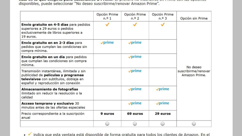 Una de las partes de la encuesta de Amazon