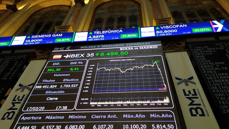 El golpe del Covid-19 en Latinoamérica nubla las perspectivas de recuperación del Ibex