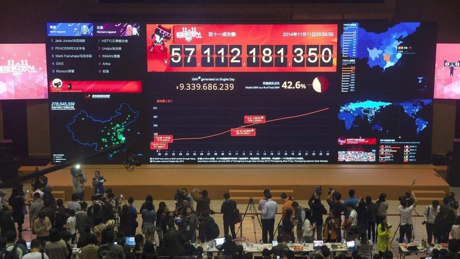 Foto: Vista del tablero electrónico que marca las ventas del portal Alibaba durante el 'Día del Soltero' en la sede de la compañía en Hangzhou en China el año pasado. (EFE)
