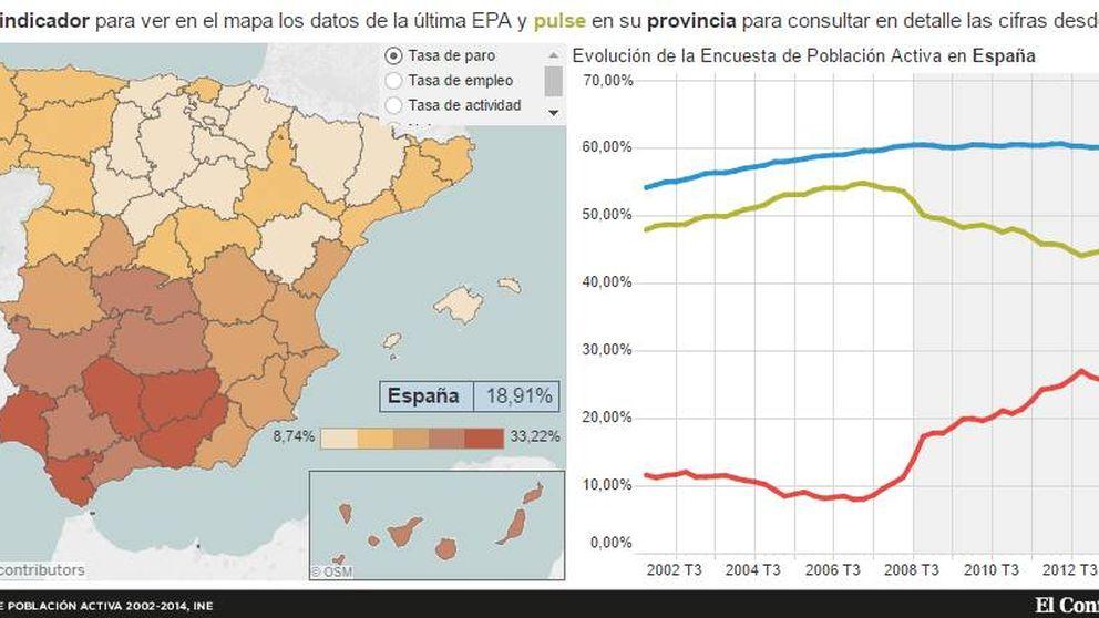 El ritmo de ocupados se acelera y España recupera los niveles de 2011