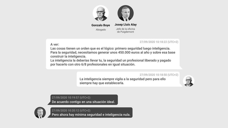 Foto: Chats entre Gonzalo Boye y Alay. (El Confidencial)