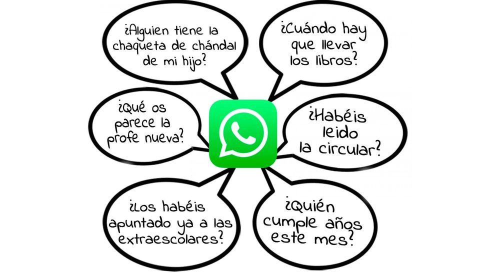 ¿Te ha colado tu Ayuntamiento o colegio en grupos de WhatsApp? Ya puedes denunciar