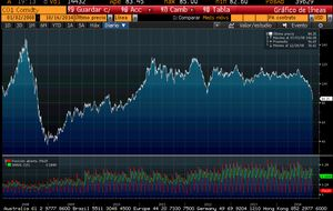 ¿Tercera recesión? España se salva por ahora, pero crecen los riesgos
