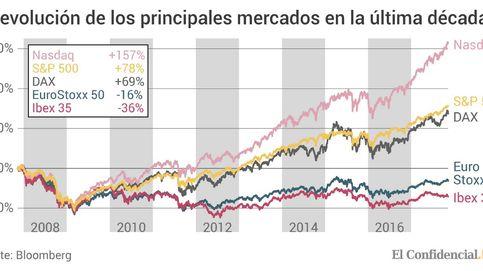 Una década perdida en la bolsa española por culpa de los bancos