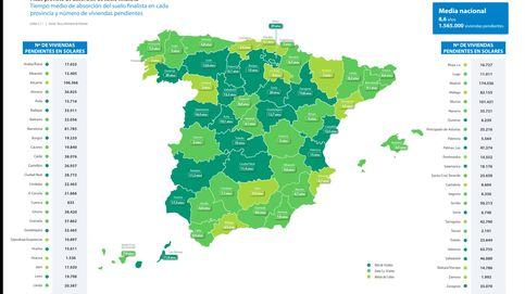 España solo suelo finalista para constuir casas durante nueve años