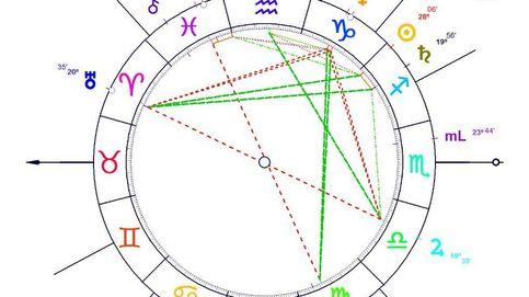 Horóscopo de la semana del 19 al 25 de diciembre: de Aries a Capricornio