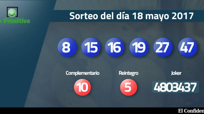 Combinación ganadora de la Primitiva del 18 mayo 2017: números 8, 15, 16, 19, 27, 47