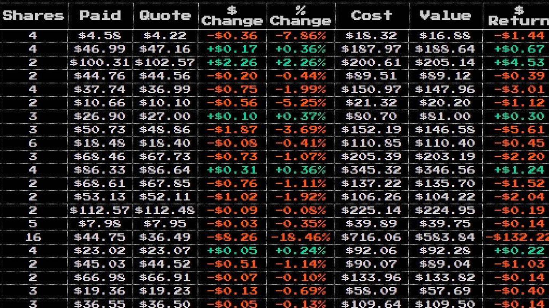 Los distintos valores entre los que se puede elegir (Fuente: StockStream)