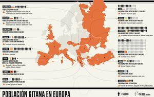 El mapa de los gitanos en Europa