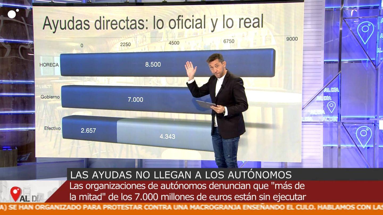 Javier Ruiz, en 'Cuatro al día'. (Mediaset)
