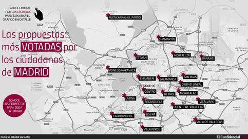 Parques, fuentes y carriles bici: el mapa de las nuevas inversiones en Madrid