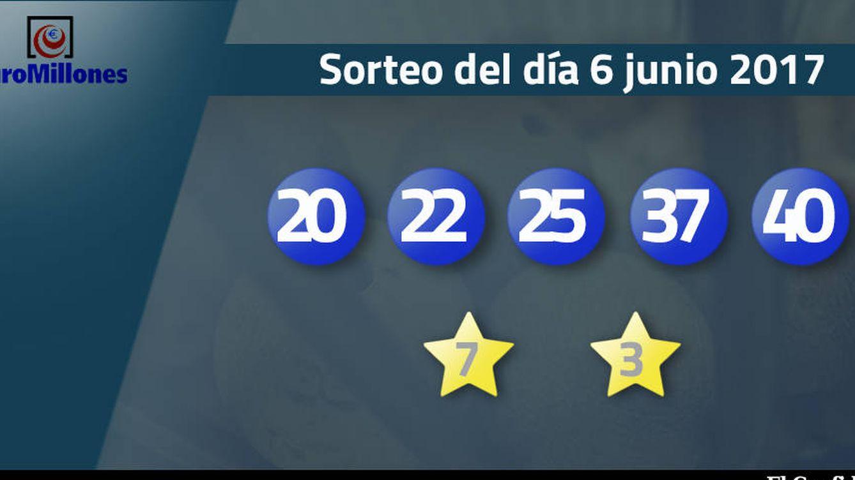 Resultados del sorteo del Euromillones del 6 de junio de 2017: números 20, 22, 25, 37 y 40