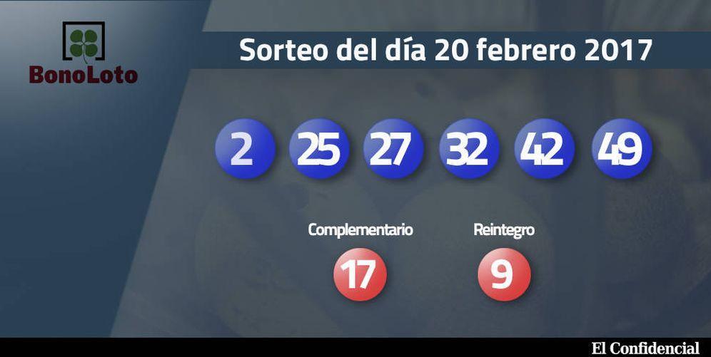 Foto: Resultados del sorteo de la Bonoloto del 20 febrero 2017 (EC)
